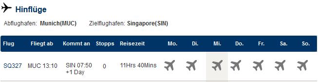 SQ327 München - Singapur